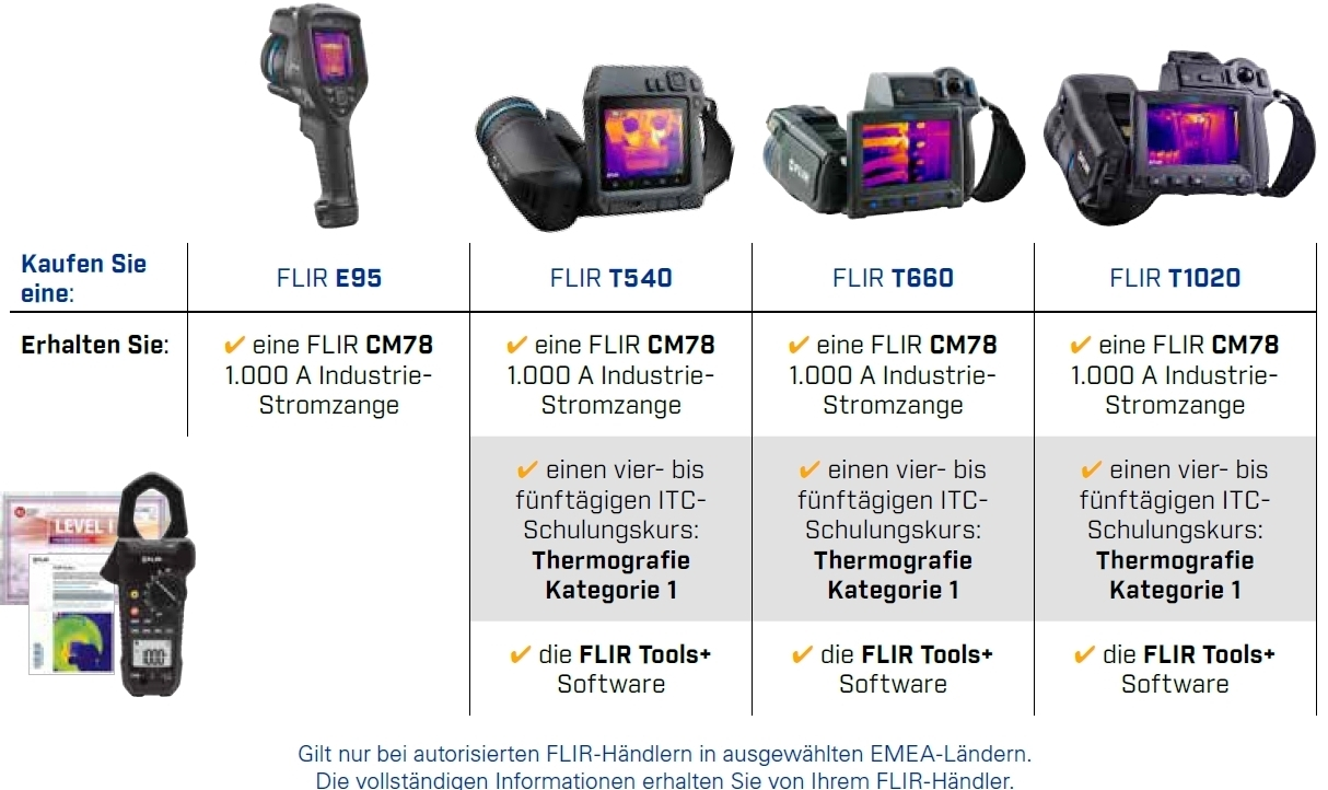 FLIR_Bundle_Industrie