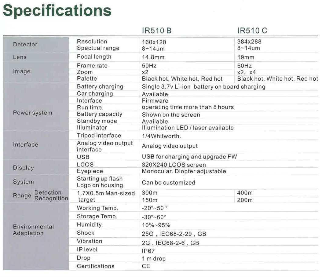 Guide ir510 c termovizoriai naktiniai/termovizoriai.